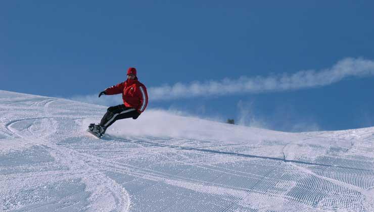 Wintersport Wolfgangsee